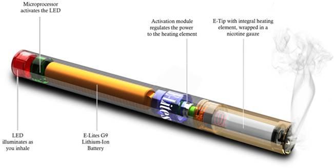 Ini Alasan Orang Memilih Rokok Elektronik